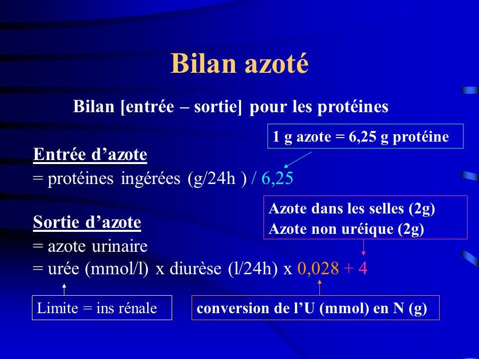 Bilan azoté Bilan [entrée – sortie] pour les protéines Entrée d'azote